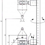 Schematic drawing over processing equipment